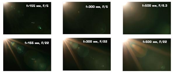 """Sigma APO 150–500/5–6.3 DG OS HSM: тест журнала """"Foto&Video"""""""