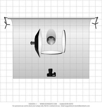 Учим фотографировать с новыми моноблоками Profoto D1 и светоформирующими насадами