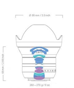 Тест объектива Zeiss Touit 2.8/12 X-mount