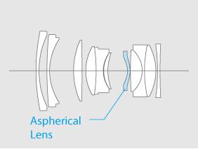 Большой тест объективов Fujifilm: <span role='device-inline' data-device-id=15743 data-device-review=15812-bolshoy-test-ob-ektivov-fujifilm-fujinon-xf-23-mm-f1-4-r data-device-primary=true>Fujinon XF 23 mm F1.4 R</span>