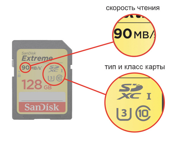 Выбираем карту памяти: тип, объем, скорость