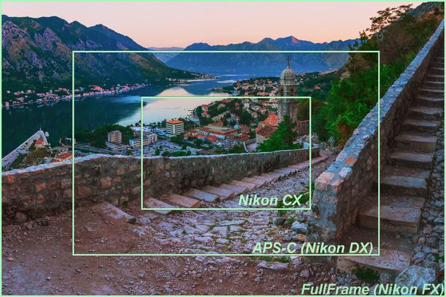 Кроп-фактор и эквивалентное фокусное расстояние