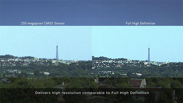 Демонстрация матрицы Canon 250 Мп, а также функции «Устранения турбулентности»