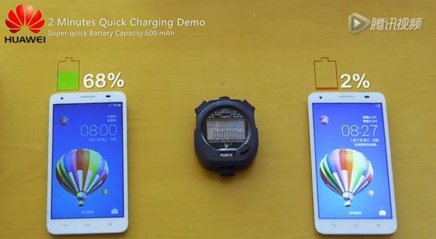 Компания Huawei демонстрирует технологию ультрабыстрого заряда аккумулятора