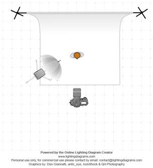 Работаем с системой креативного освещения Nikon. Удалённое управление вспышкой