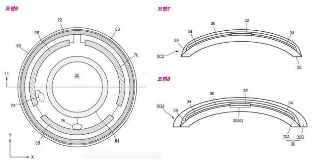 В умных контактных линзах от Samsung будет встроена камера