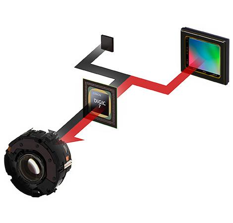 Canon PowerShot G7 X Mark II. Неделя с экспертом
