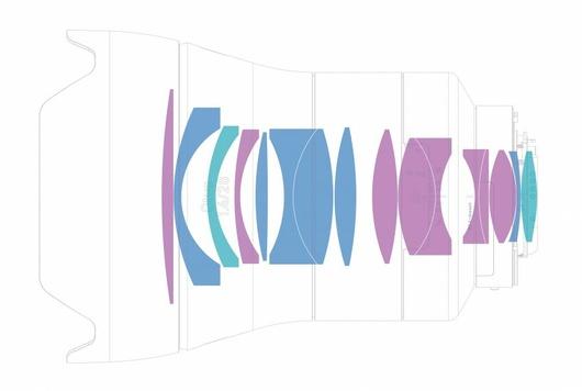Тест объектива ZEISS Otus 1.4/28
