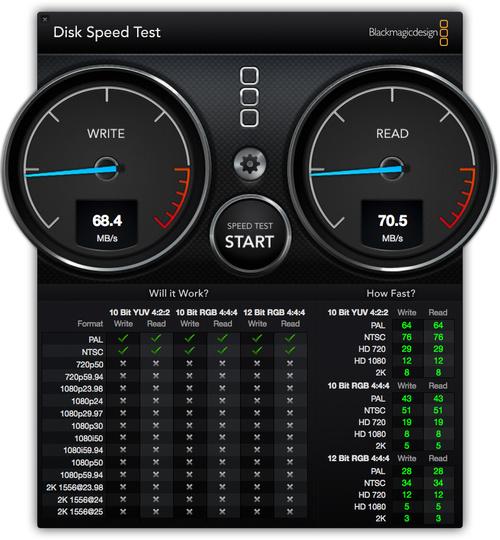 SanDisk в вашем компьютере. Полезные советы и опыт использования
