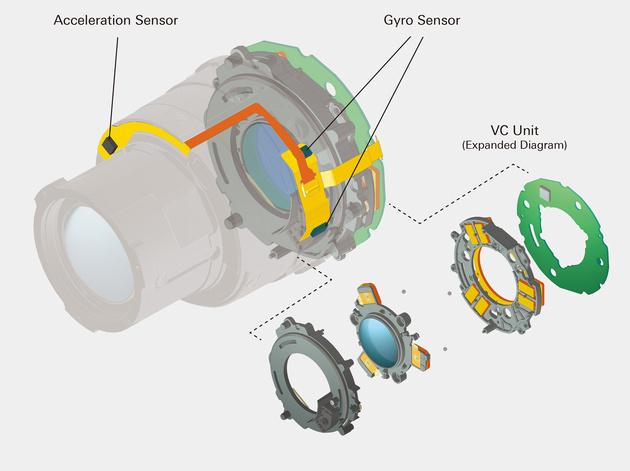 Тест объектива Tamron SP 90mm f/2.8 Di VC USD 1:1 Macro