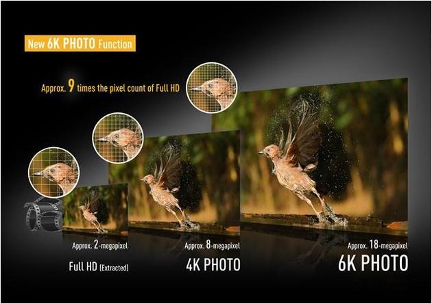 Анонс Panasonic GH5 – с видео 4K/60p и режимом «фото из видео 6K»