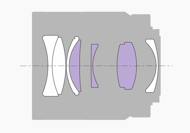 Обзор объектива Sony Carl Zeiss Sonnar T* 55mm f/1.8 ZA