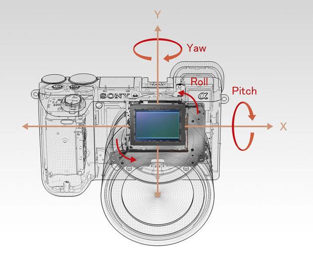 Sony a6500 – флагманская беззеркалка с матрицей APS-C, пятиосевой стабилизацией и сенсорным экраном