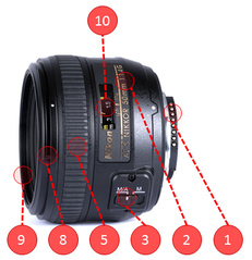 <span role='device-inline' data-device-id=14278 data-device-primary=true>Nikon AF-S 50mm f/1.4G Nikkor</span>