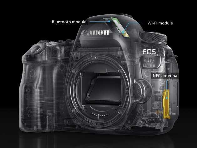 Canon EOS 6D Mark II - 2.0 МБ